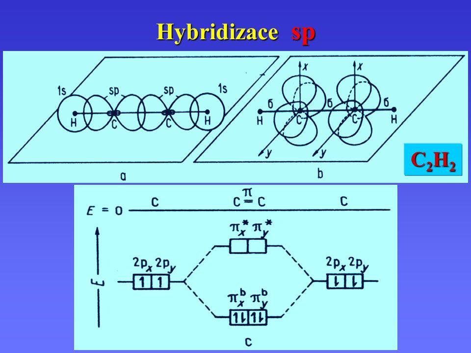Hybridizace sp C2H2C2H2C2H2C2H2