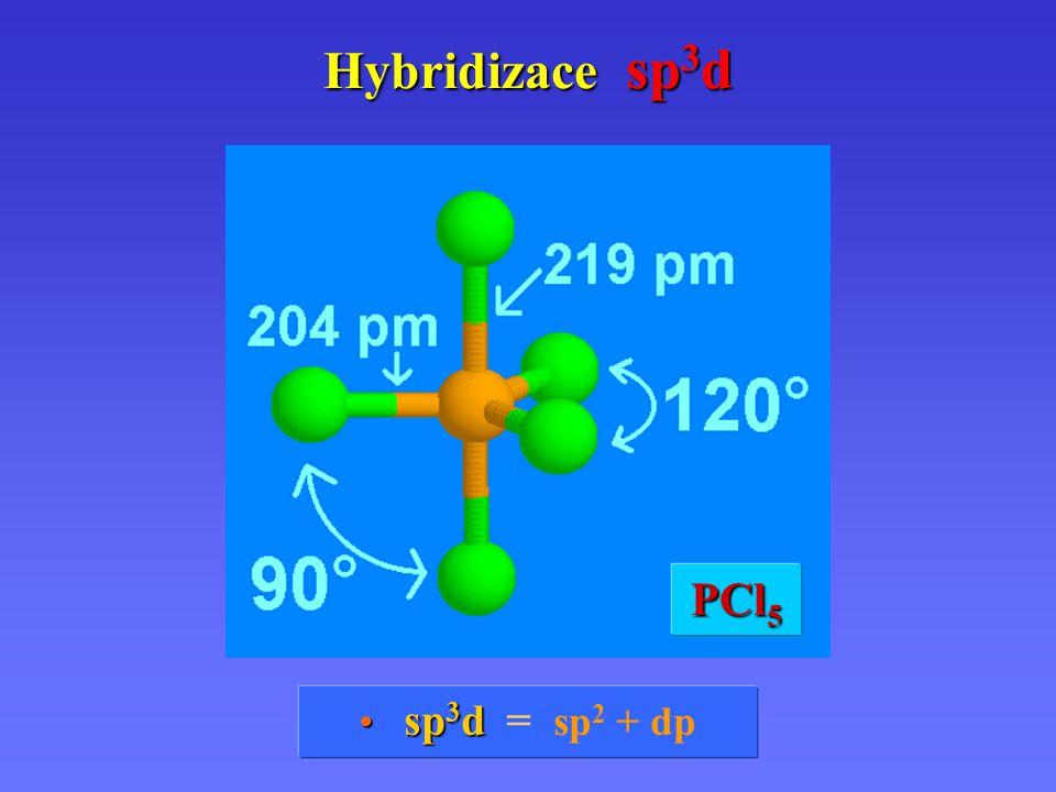 Hybridizace sp 3 d PCl 5 trigonální bipyramida (axiální a ekvatoriální polohy) sp 3 d sp 3 d = sp 2 + dpdp