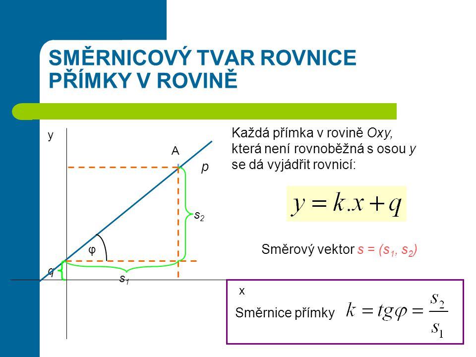 SMĚRNICOVÝ TVAR ROVNICE PŘÍMKY V ROVINĚ s1s1 q x y Každá přímka v rovině Oxy, která není rovnoběžná s osou y se dá vyjádřit rovnicí: p Směrový vektor
