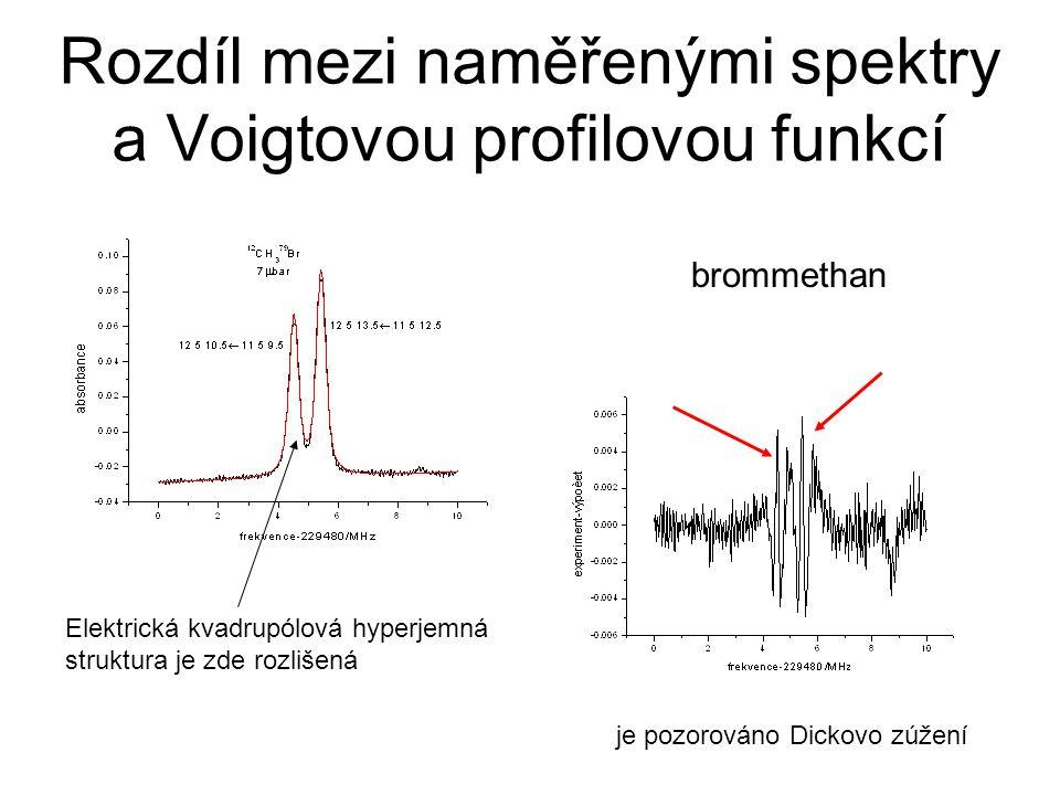 Rozdíl mezi naměřenými spektry a Voigtovou profilovou funkcí brommethan Elektrická kvadrupólová hyperjemná struktura je zde rozlišená je pozorováno Dickovo zúžení