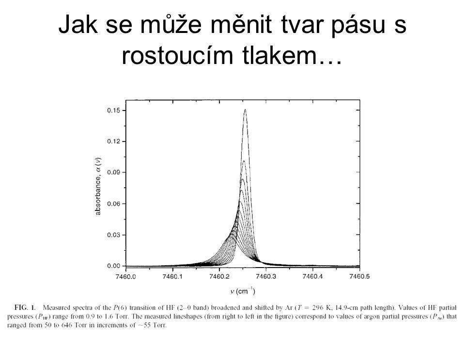 """Rautianova-Sobelmanova profilová funkce """"tvrdé kolize Vyjadřuje vliv srážek na šířku, polohu středu a asymetrii linie (korelace mezi různými druhy kolizí - korelovaná Rautianova-Sobelmanova funkce)"""