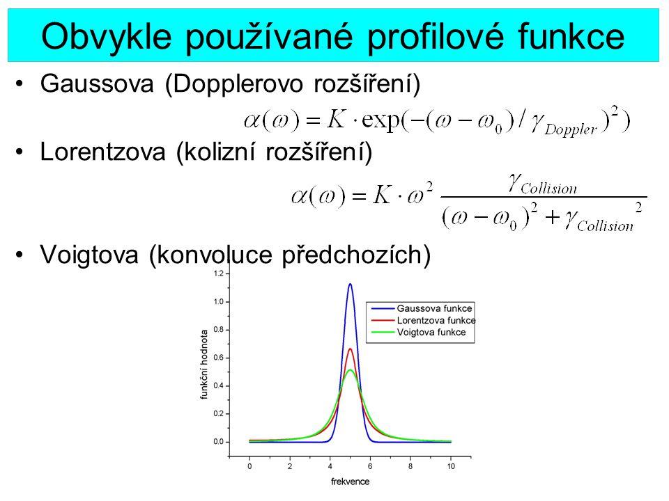 Obvykle používané profilové funkce Gaussova (Dopplerovo rozšíření) Lorentzova (kolizní rozšíření) Voigtova (konvoluce předchozích)
