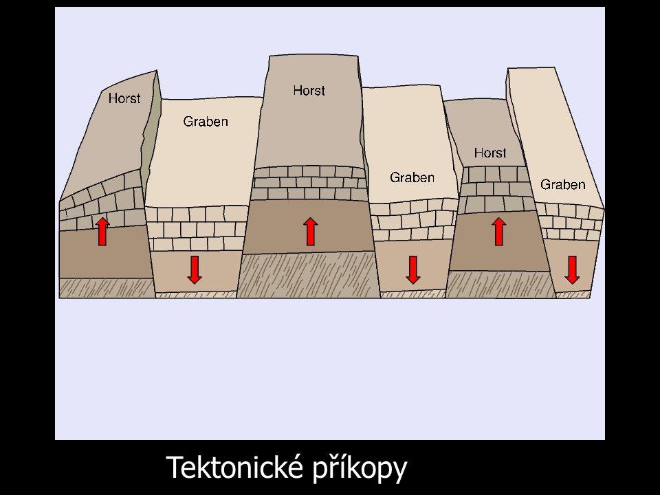 Tektonické příkopy