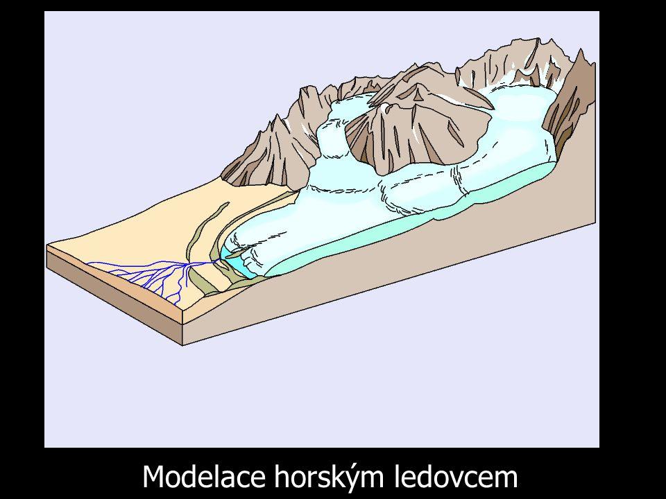 Modelace horským ledovcem