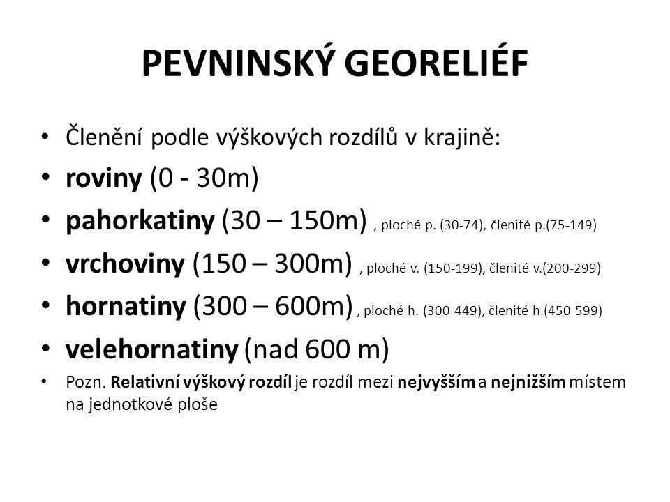 PEVNINSKÝ GEORELIÉF Členění podle výškových rozdílů v krajině: roviny (0 - 30m) pahorkatiny (30 – 150m), ploché p.