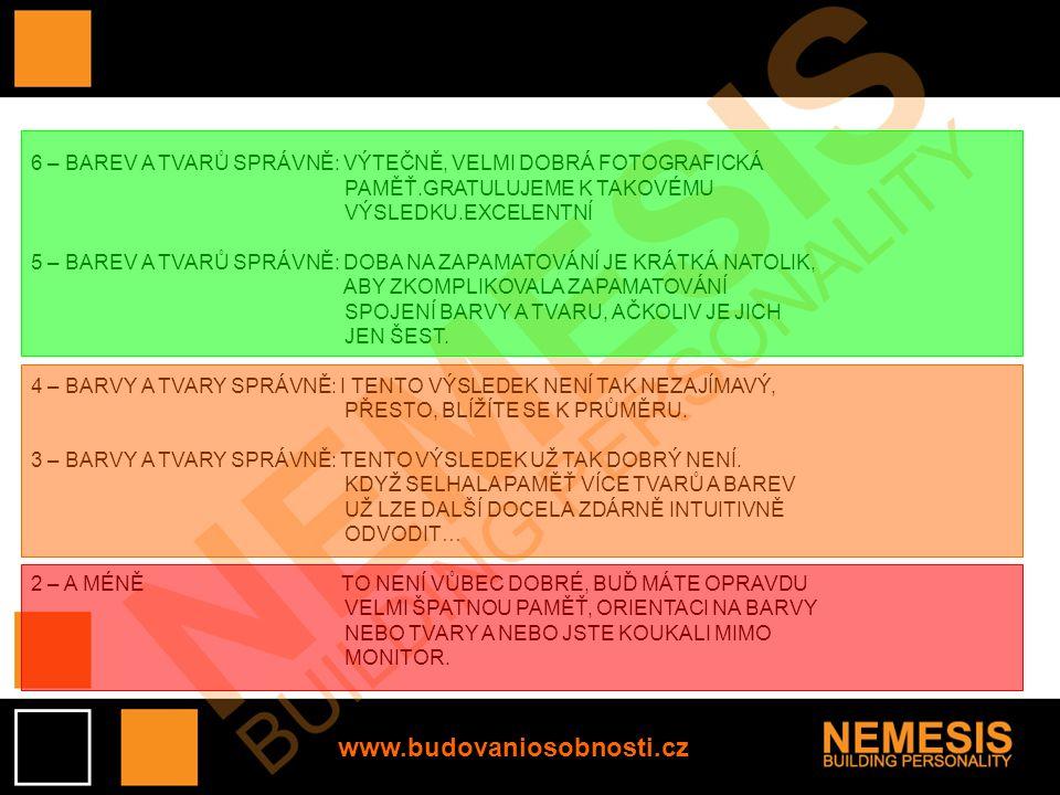 www.budovaniosobnosti.cz 6 – BAREV A TVARŮ SPRÁVNĚ: VÝTEČNĚ, VELMI DOBRÁ FOTOGRAFICKÁ PAMĚŤ.GRATULUJEME K TAKOVÉMU VÝSLEDKU.EXCELENTNÍ 5 – BAREV A TVA