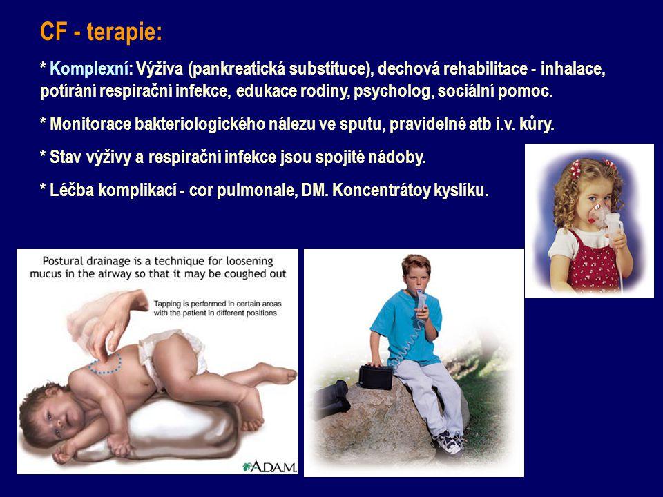 CF - terapie: * Komplexní: Výživa (pankreatická substituce), dechová rehabilitace - inhalace, potírání respirační infekce, edukace rodiny, psycholog,