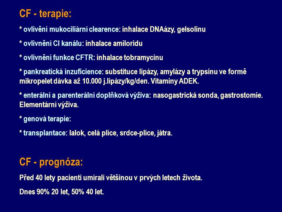 CF - terapie: * ovlivění mukociliární clearence: inhalace DNAázy, gelsolinu * ovlivnění Cl kanálu: inhalace amiloridu * ovlivnění funkce CFTR: inhalac