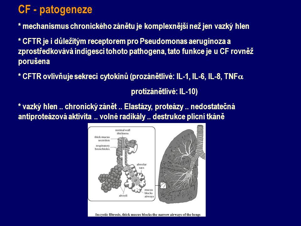 CF - patogeneze * mechanismus chronického zánětu je komplexnější než jen vazký hlen * CFTR je i důležitým receptorem pro Pseudomonas aeruginoza a zpro