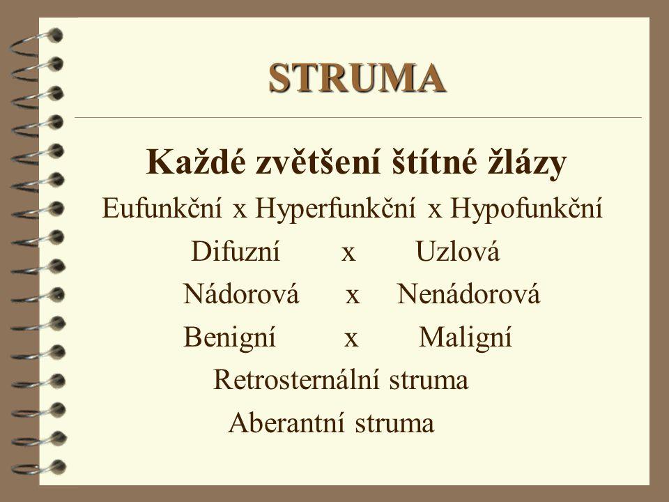 STRUMA Každé zvětšení štítné žlázy Eufunkční x Hyperfunkční x Hypofunkční Difuzní x Uzlová Nádorová x Nenádorová Benigní x Maligní Retrosternální stru