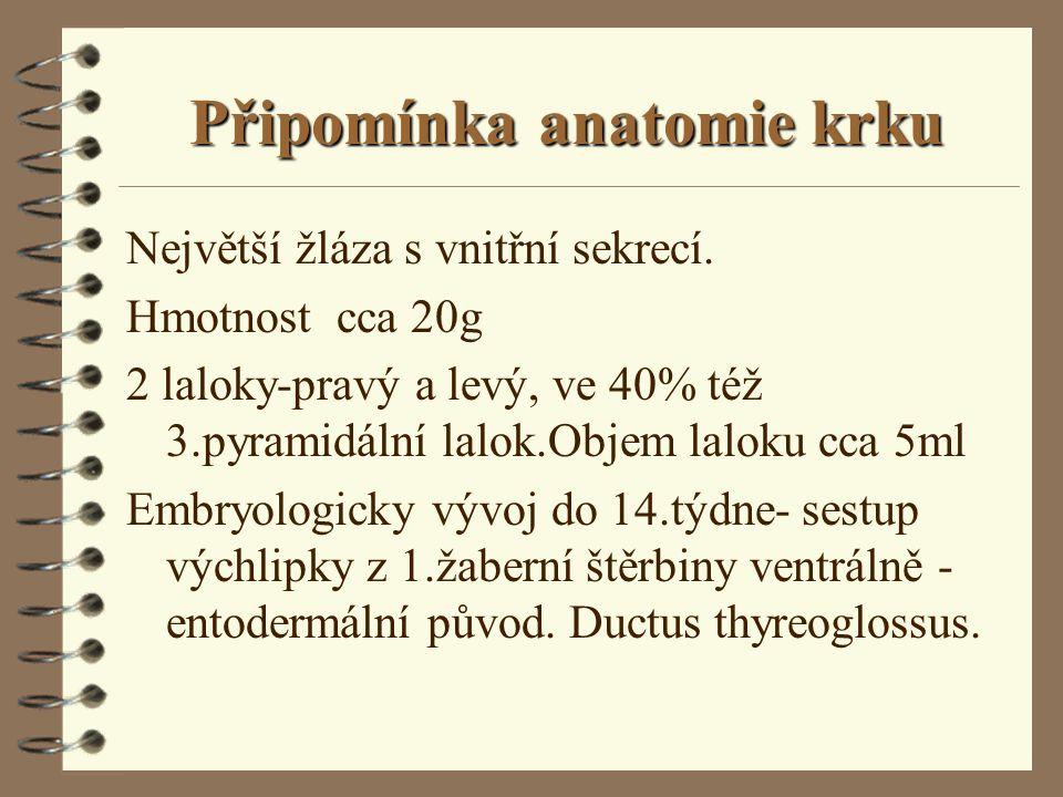Připomínka anatomie krku Největší žláza s vnitřní sekrecí. Hmotnost cca 20g 2 laloky-pravý a levý, ve 40% též 3.pyramidální lalok.Objem laloku cca 5ml