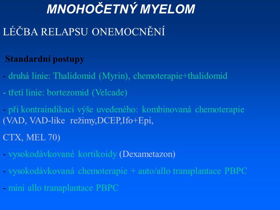 MNOHOČETNÝ MYELOM LÉČBA RELAPSU ONEMOCNĚNÍ Standardní postupy - druhá linie: Thalidomid (Myrin), chemoterapie+thalidomid - třetí linie: bortezomid (Ve