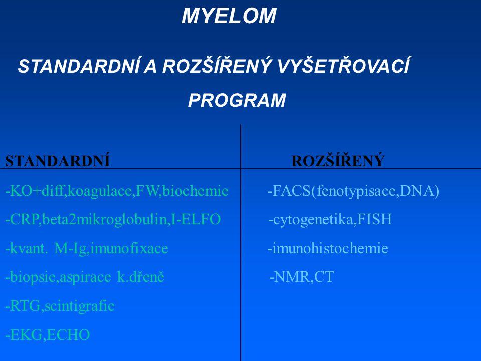 MYELOM STANDARDNÍ A ROZŠÍŘENÝ VYŠETŘOVACÍ PROGRAM STANDARDNÍ ROZŠÍŘENÝ -KO+diff,koagulace,FW,biochemie -FACS(fenotypisace,DNA) -CRP,beta2mikroglobulin