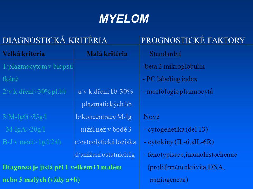MYELOM DIAGNOSTICKÁ KRITÉRIA PROGNOSTICKÉ FAKTORY Velká kritéria Malá kritéria Standardní 1/plazmocytom v biopsii -beta 2 mikroglobulin tkáně - PC lab
