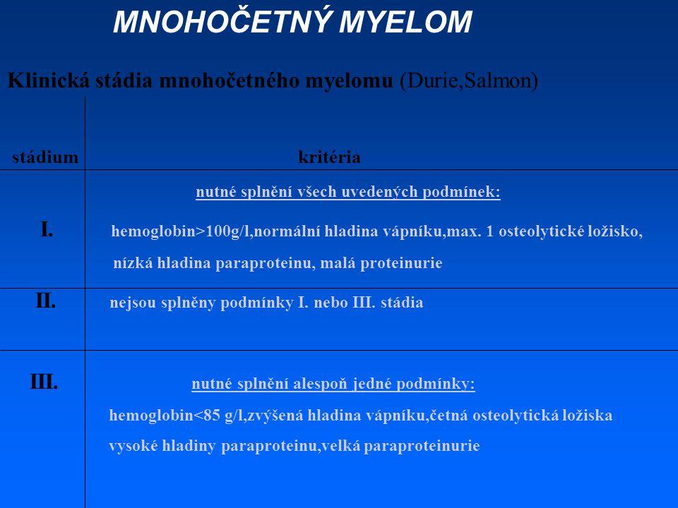 MNOHOČETNÝ MYELOM Klinická stádia mnohočetného myelomu (Durie,Salmon) stádium kritéria nutné splnění všech uvedených podmínek: I. hemoglobin>100g/l,no