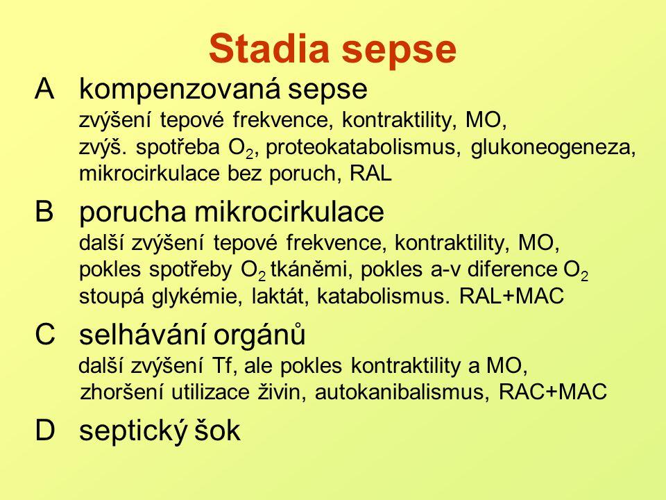Klinická diagnostika sepse horečka (hypotermie) zimnice, třesavky hypotenze tachykardie tachypnoe zchvácenost porucha funkce CNS oligurie splenomegalie (embolizace do kůže)