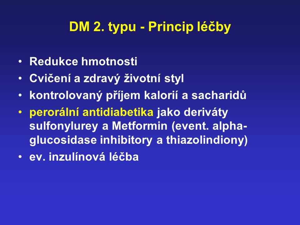 DM 2. typu - Princip léčby Redukce hmotnosti Cvičení a zdravý životní styl kontrolovaný příjem kalorií a sacharidů perorální antidiabetika jako derivá