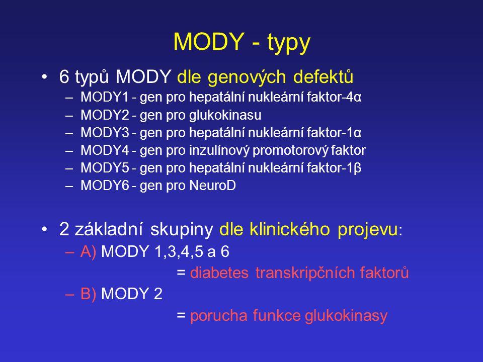 MODY - typy 6 typů MODY dle genových defektů –MODY1 - gen pro hepatální nukleární faktor-4α –MODY2 - gen pro glukokinasu –MODY3 - gen pro hepatální nu