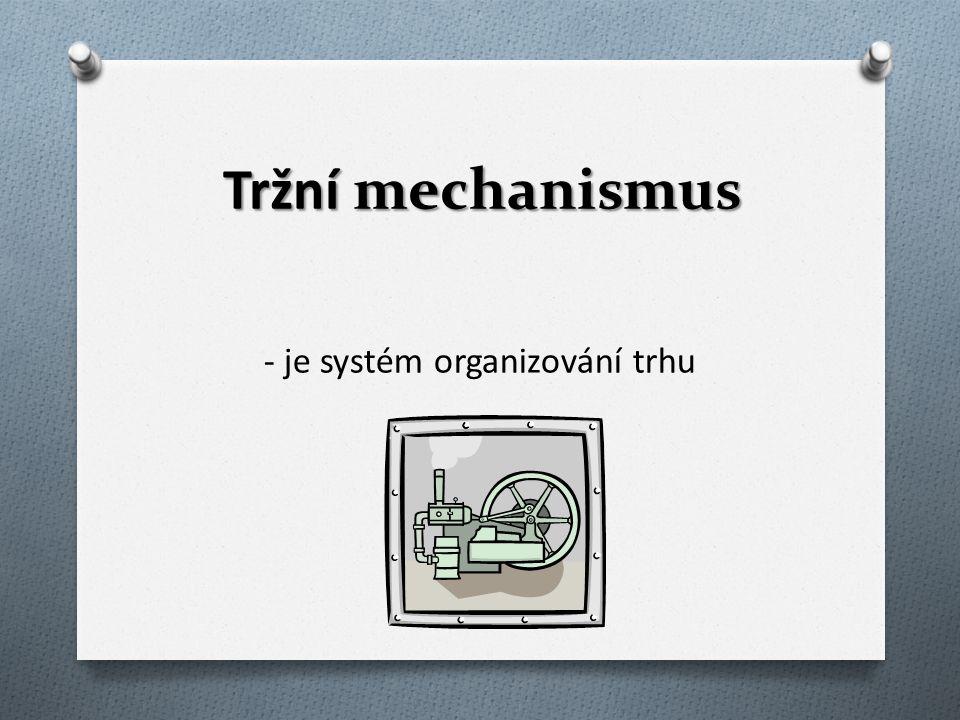Podmínky pro fungování 1) Soukromé vlastnictví 2) Cenový systém: Co.