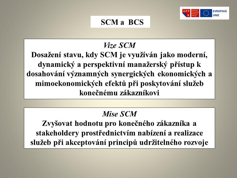 SCM a BCS Mise SCM Zvyšovat hodnotu pro konečného zákazníka a stakeholdery prostřednictvím nabízení a realizace služeb při akceptování principů udržit