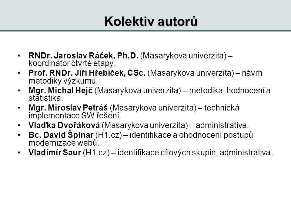 Kolektiv autorů RNDr.Jaroslav Ráček, Ph.D. (Masarykova univerzita) – koordinátor čtvrté etapy.
