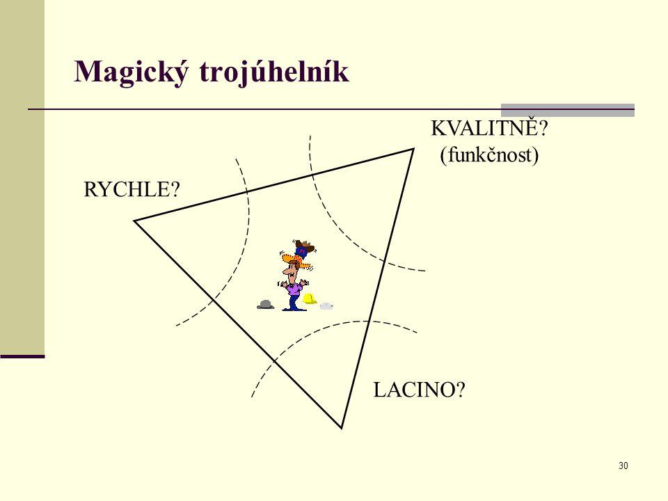 30 RYCHLE? KVALITNĚ? (funkčnost) LACINO? Magický trojúhelník