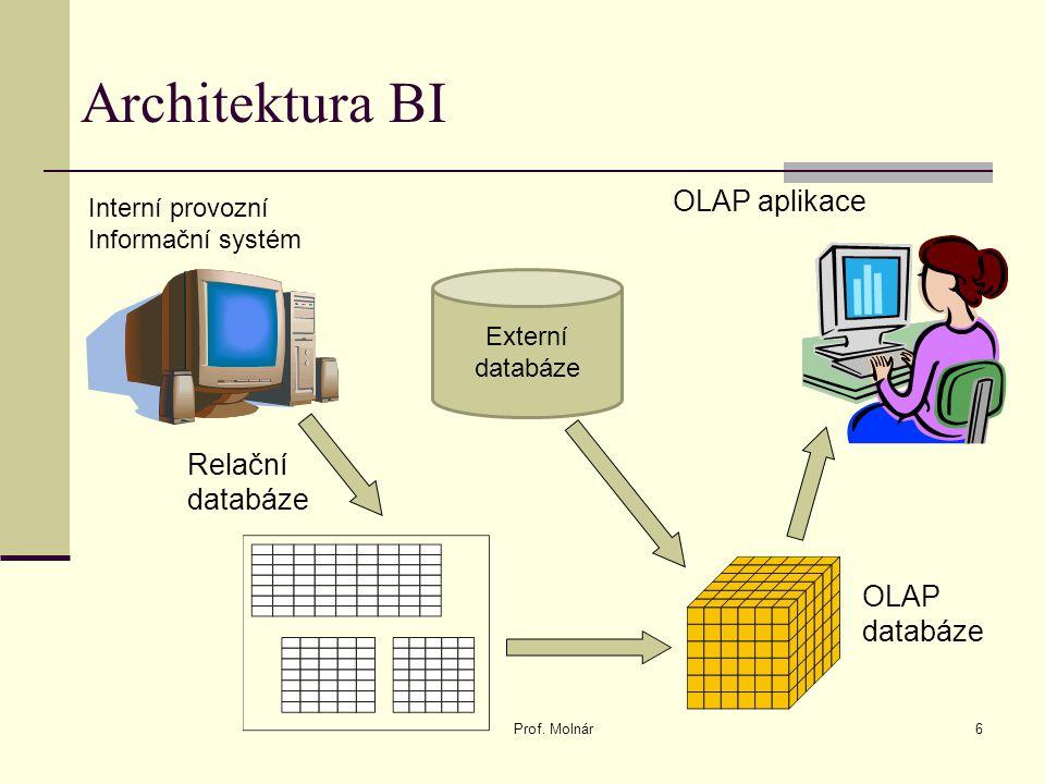 Architektura BI Prof.