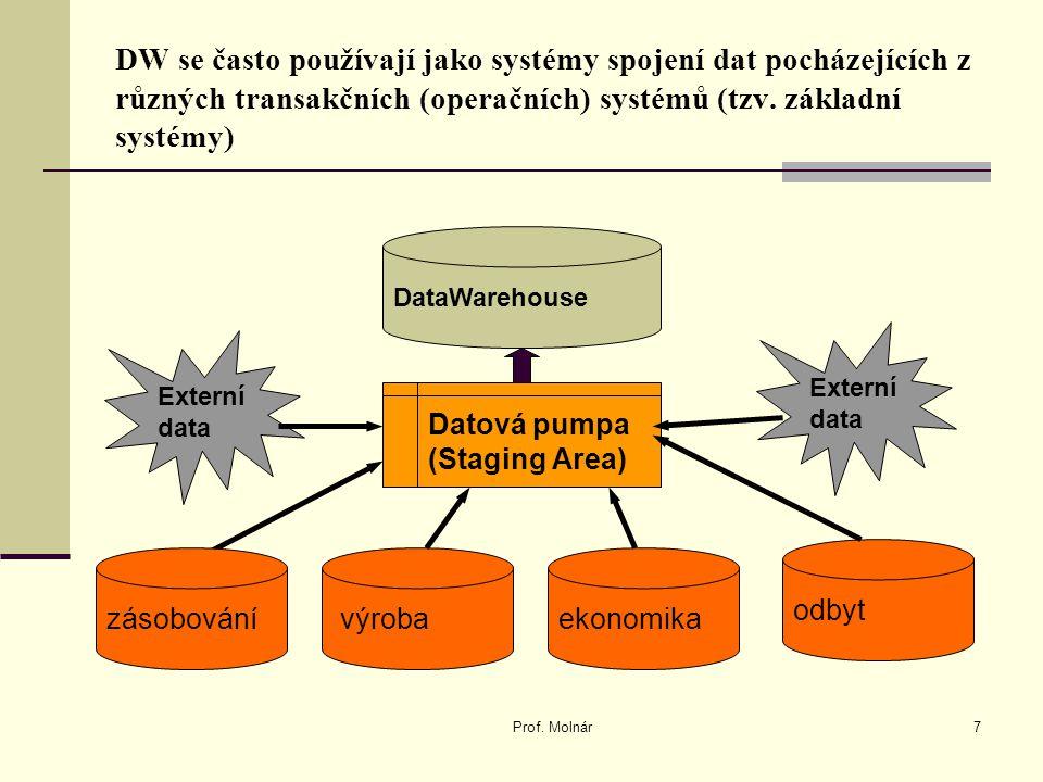 DW se často používají jako systémy spojení dat pocházejících z různých transakčních (operačních) systémů (tzv.