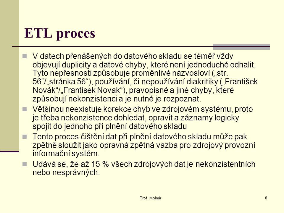 ETL proces V datech přenášených do datového skladu se téměř vždy objevují duplicity a datové chyby, které není jednoduché odhalit. Tyto nepřesnosti zp