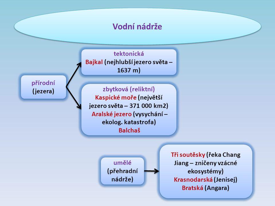 Vodní nádrže přírodní (jezera) tektonická Bajkal (nejhlubší jezero světa – 1637 m) tektonická Bajkal (nejhlubší jezero světa – 1637 m) zbytková (relik