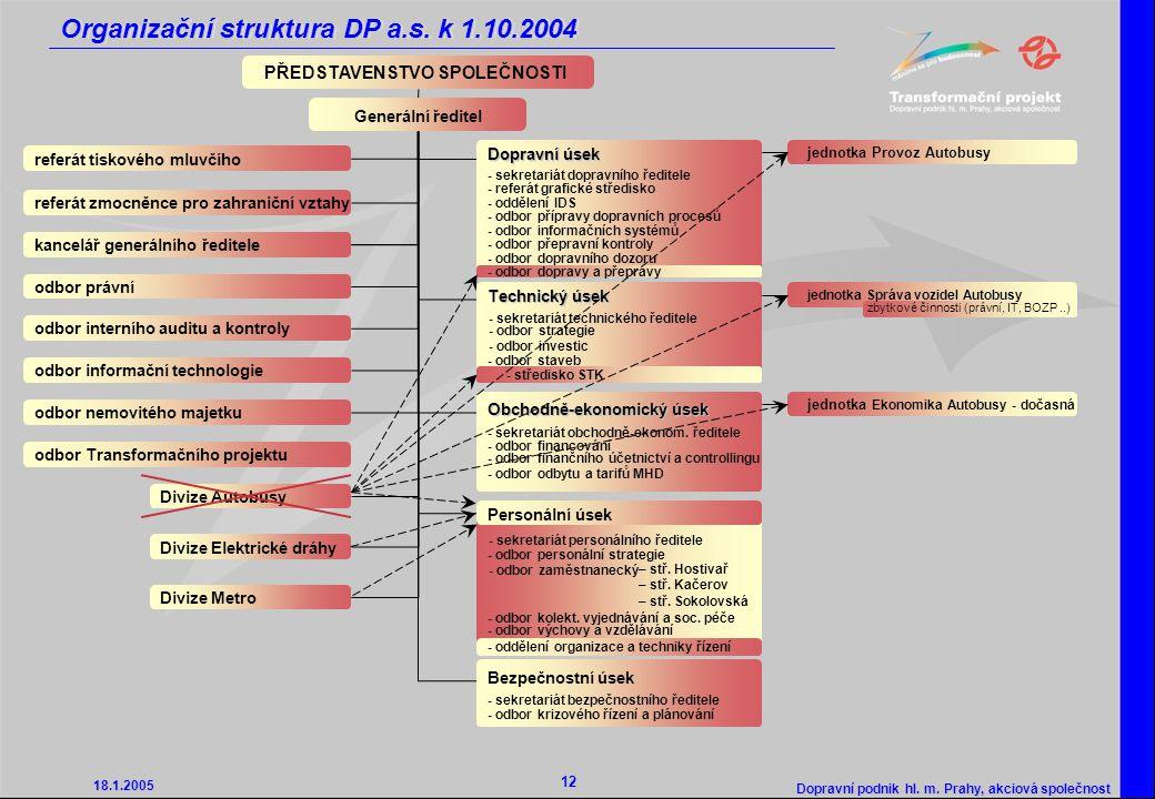 18.1.2005 Dopravní podnik hl.m. Prahy, akciová společnost 13 Organizační struktura DP a.s.