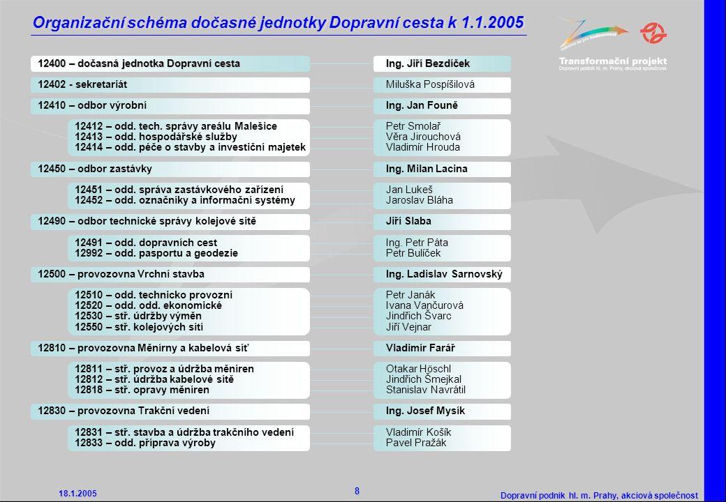 18.1.2005 Dopravní podnik hl.m.