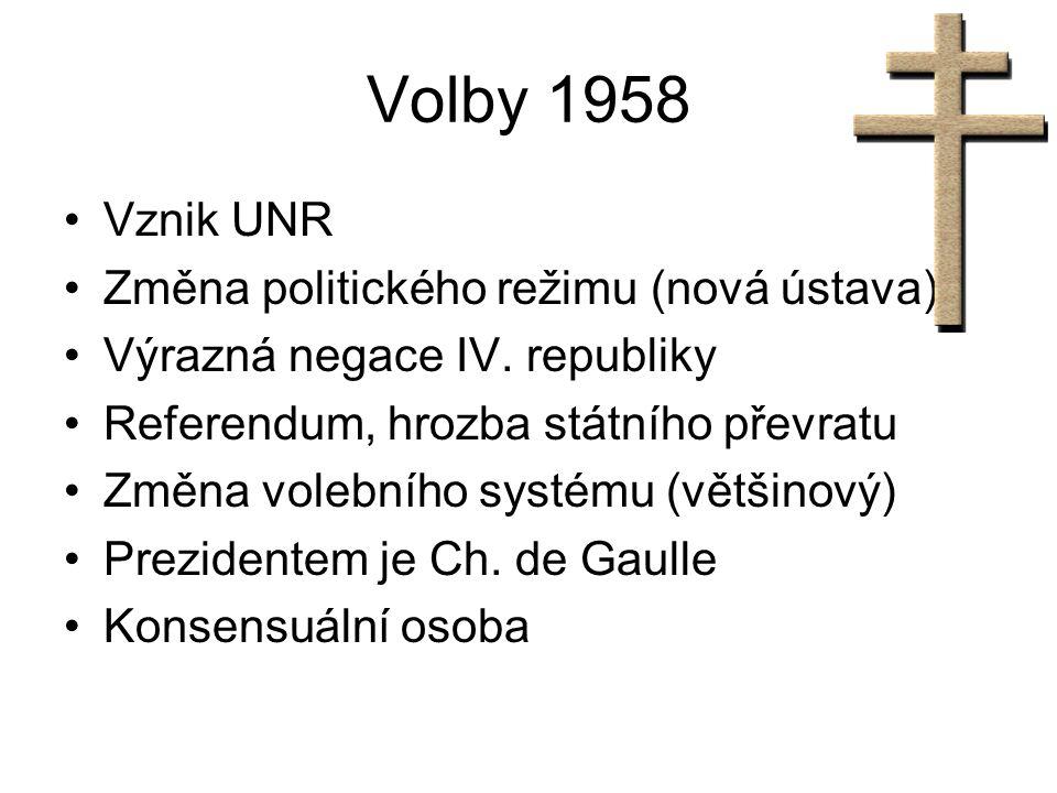 Volby 1958 Vznik UNR Změna politického režimu (nová ústava) Výrazná negace IV. republiky Referendum, hrozba státního převratu Změna volebního systému
