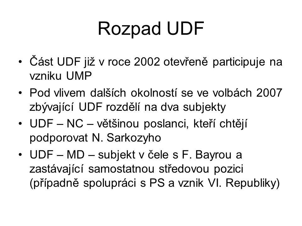 Rozpad UDF Část UDF již v roce 2002 otevřeně participuje na vzniku UMP Pod vlivem dalších okolností se ve volbách 2007 zbývající UDF rozdělí na dva su