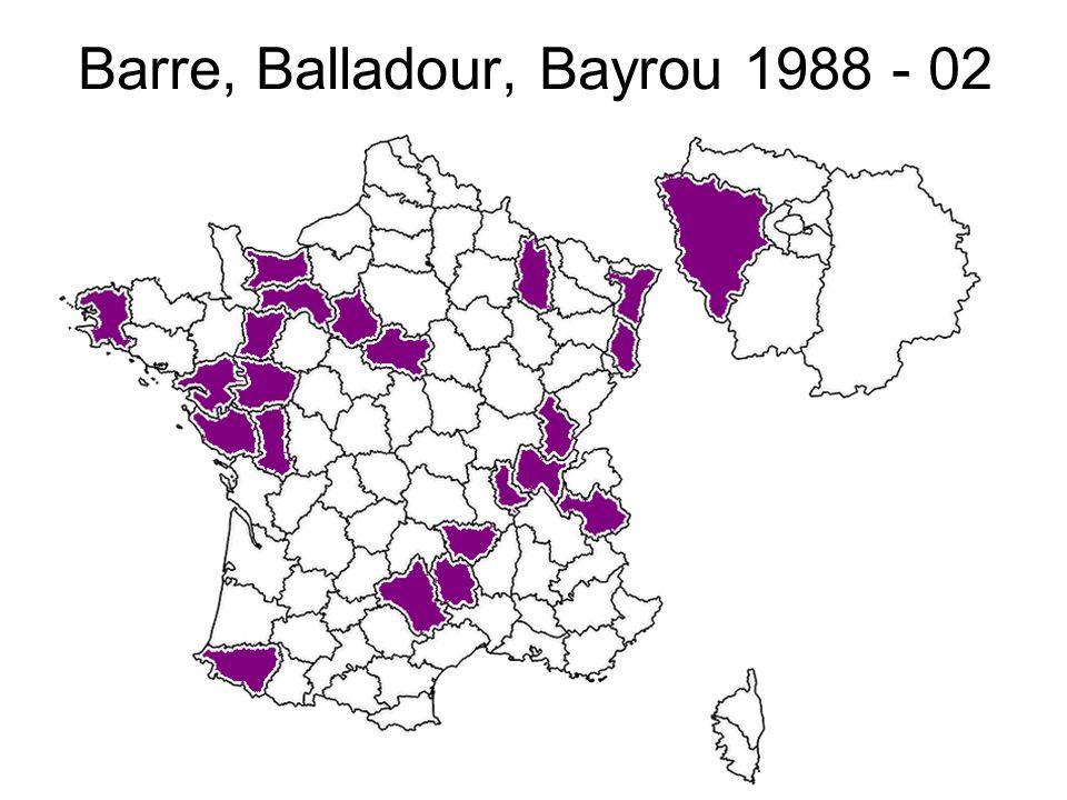 Barre, Balladour, Bayrou 1988 - 02