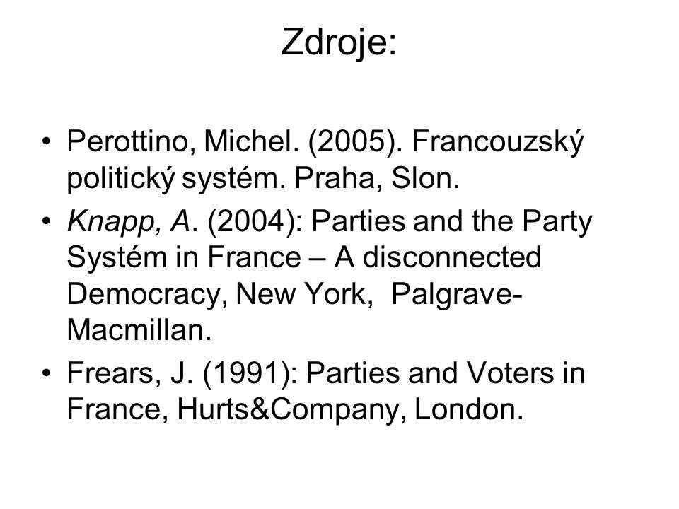 Zdroje: Perottino, Michel. (2005). Francouzský politický systém. Praha, Slon. Knapp, A. (2004): Parties and the Party Systém in France – A disconnecte