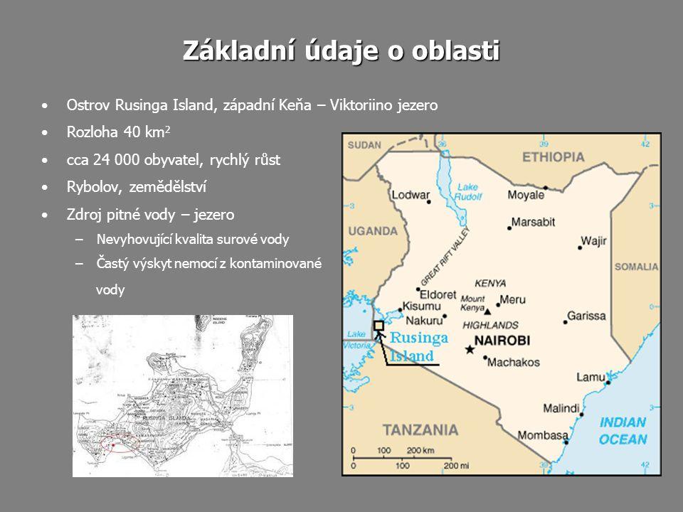Základní údaje o oblasti Ostrov Rusinga Island, západní Keňa – Viktoriino jezero Rozloha 40 km 2 cca 24 000 obyvatel, rychlý růst Rybolov, zemědělství