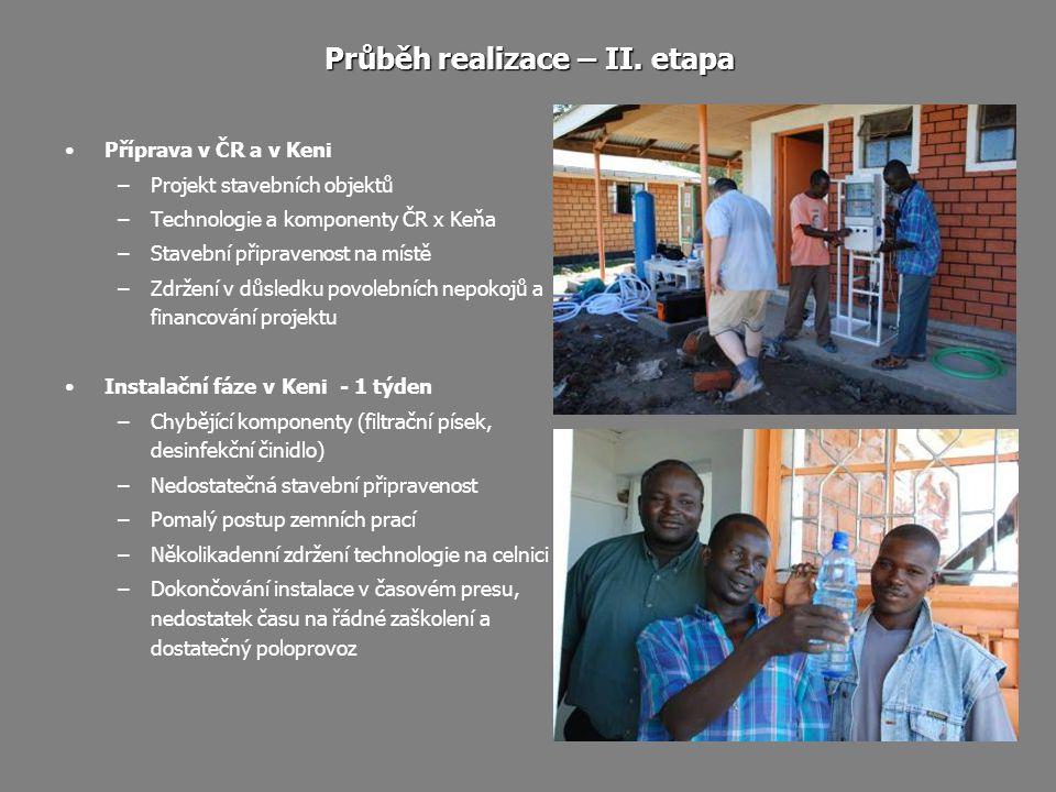 Průběh realizace – II. etapa Příprava v ČR a v Keni –Projekt stavebních objektů –Technologie a komponenty ČR x Keňa –Stavební připravenost na místě –Z