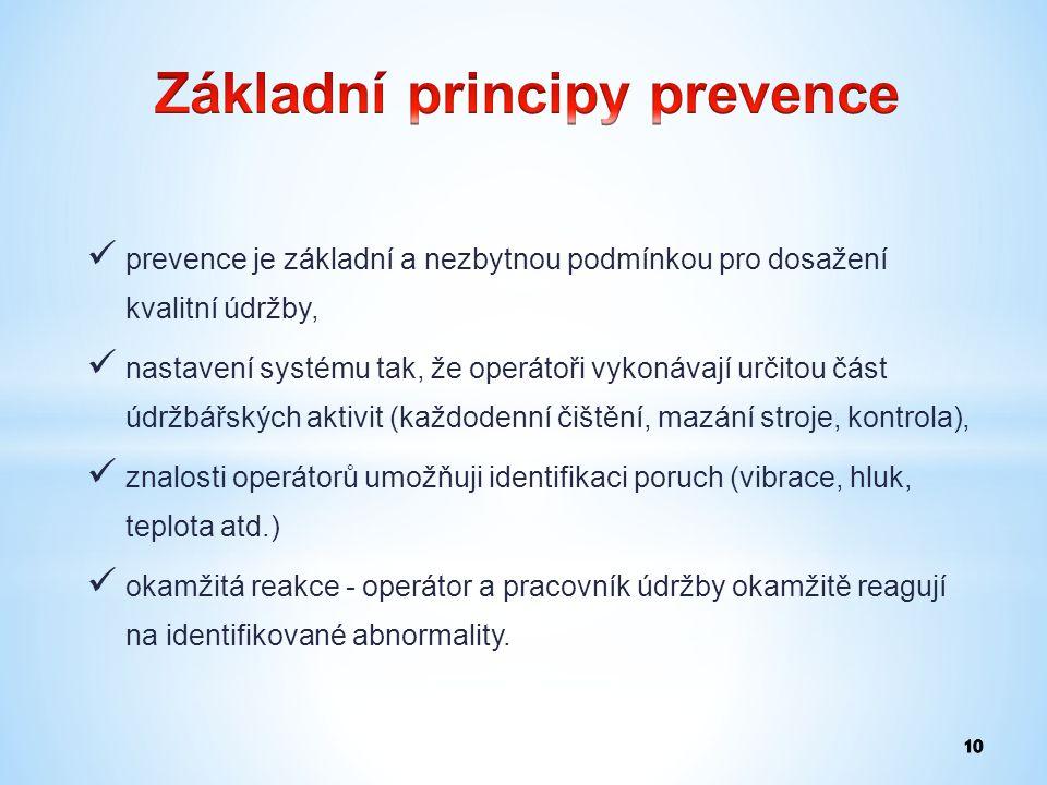 prevence je základní a nezbytnou podmínkou pro dosažení kvalitní údržby, nastavení systému tak, že operátoři vykonávají určitou část údržbářských akti