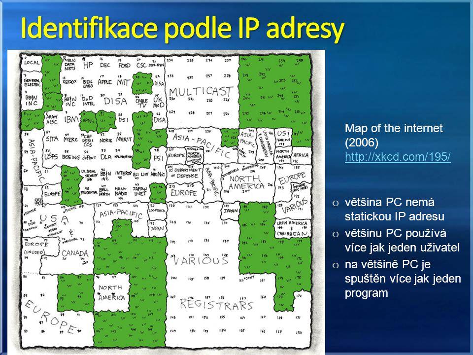 Map of the internet (2006) http://xkcd.com/195/ o většina PC nemá statickou IP adresu o většinu PC používá více jak jeden uživatel o na většině PC je