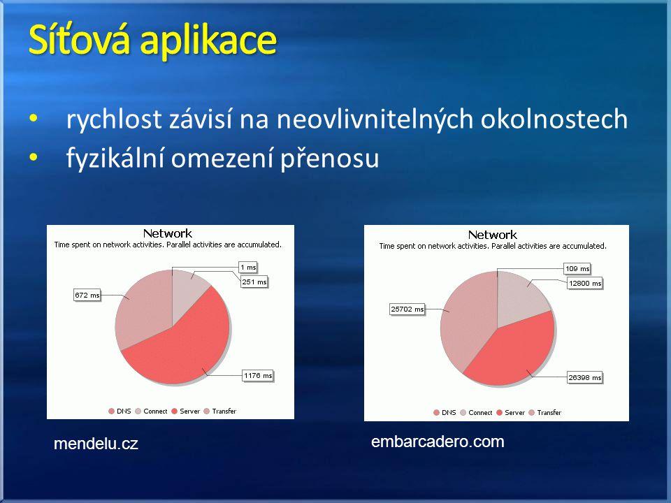 rychlost závisí na neovlivnitelných okolnostech fyzikální omezení přenosu mendelu.cz embarcadero.com