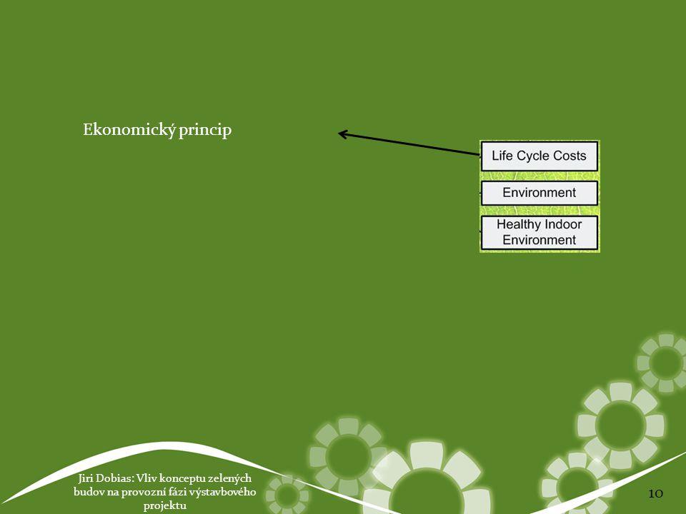 10 Ekonomický princip