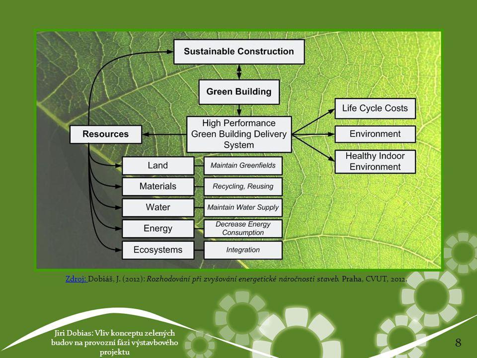 Jiri Dobias: Vliv konceptu zelených budov na provozní fázi výstavbového projektu 19