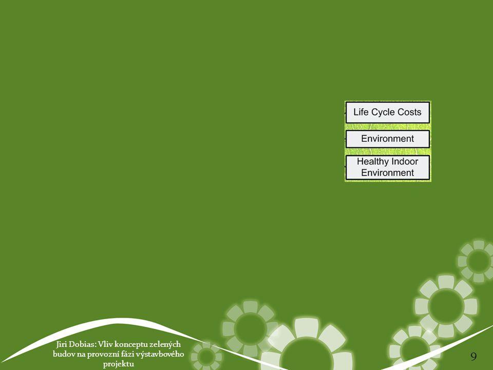 Jiri Dobias: Vliv konceptu zelených budov na provozní fázi výstavbového projektu 20