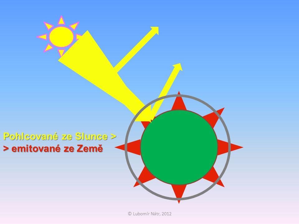 © Lubomír Nátr, 2012 Pohlcované ze Slunce > > emitované ze Země