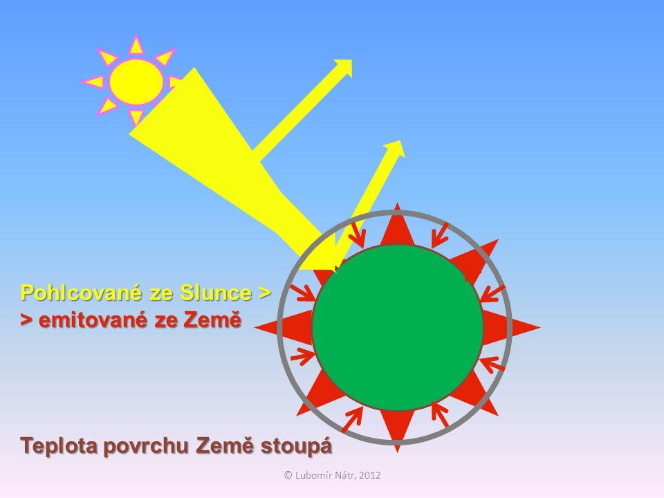 © Lubomír Nátr, 2012 Pohlcované ze Slunce > > emitované ze Země Teplota povrchu Země stoupá