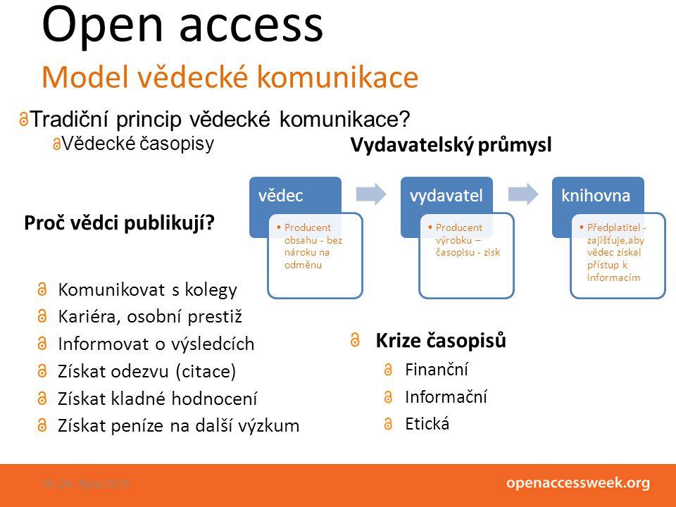 Open access Model vědecké komunikace Proč vědci publikují.