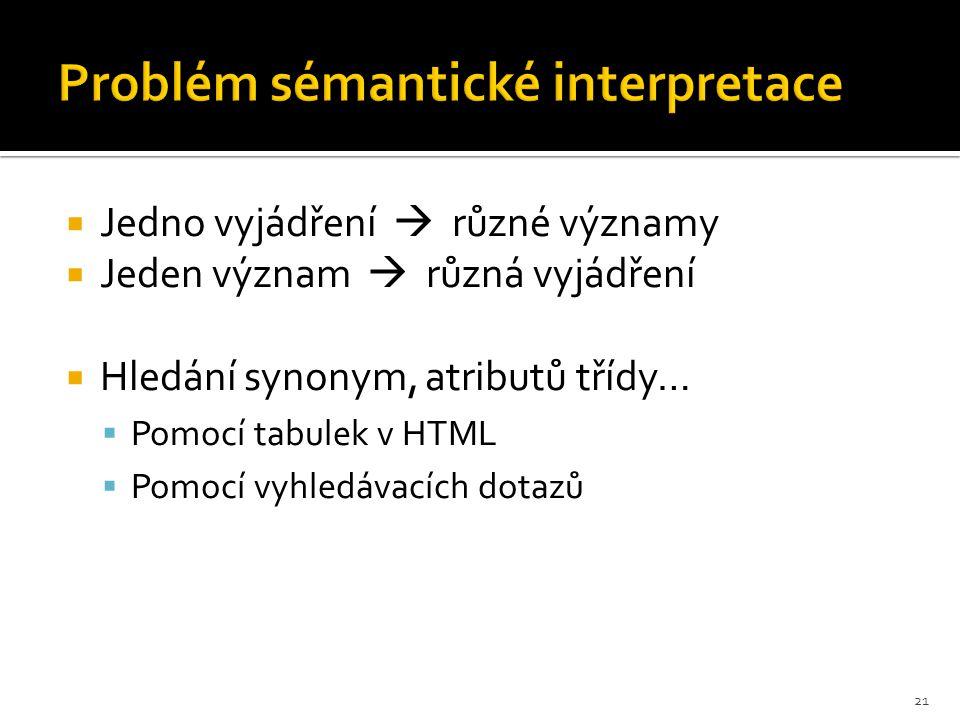  Jedno vyjádření  různé významy  Jeden význam  různá vyjádření  Hledání synonym, atributů třídy…  Pomocí tabulek v HTML  Pomocí vyhledávacích dotazů 21