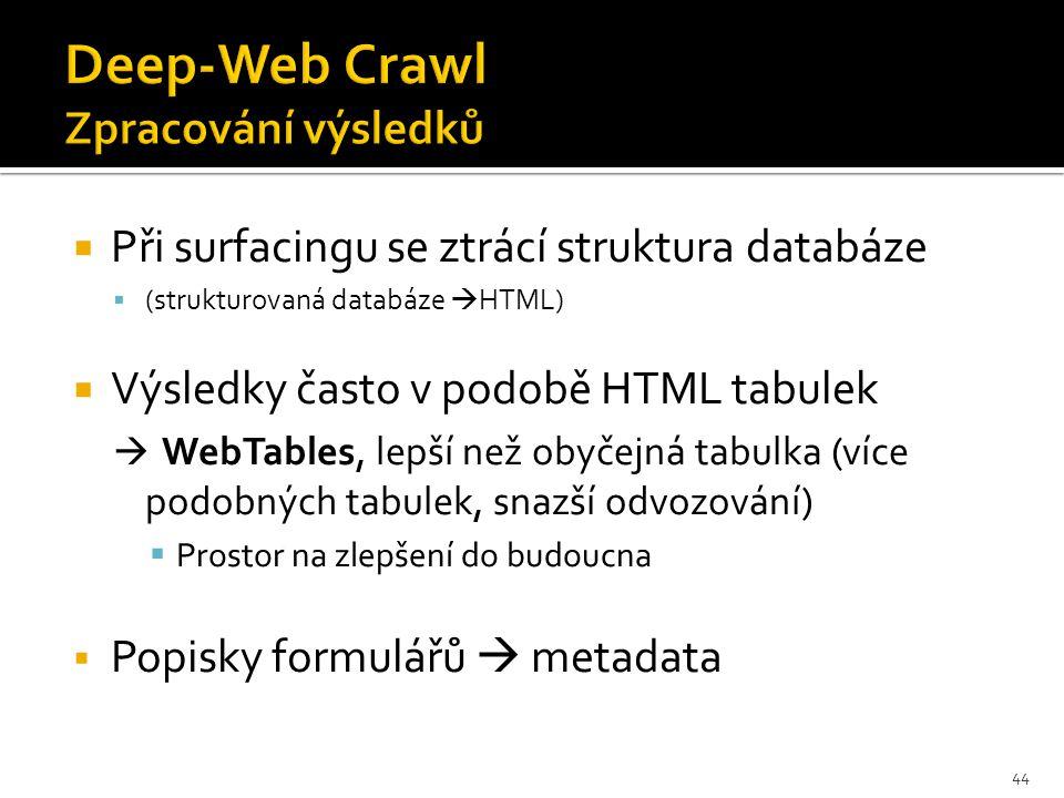  Při surfacingu se ztrácí struktura databáze  (strukturovaná databáze  HTML)  Výsledky často v podobě HTML tabulek  WebTables, lepší než obyčejná tabulka (více podobných tabulek, snazší odvozování)  Prostor na zlepšení do budoucna  Popisky formulářů  metadata 44