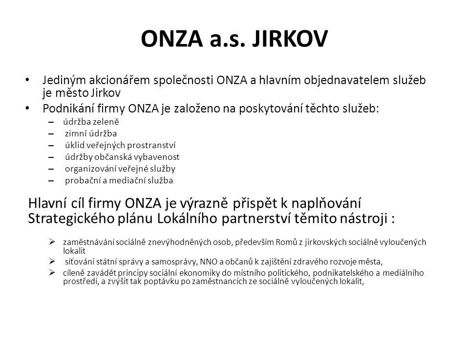 ONZA a.s. JIRKOV Jediným akcionářem společnosti ONZA a hlavním objednavatelem služeb je město Jirkov Podnikání firmy ONZA je založeno na poskytování t